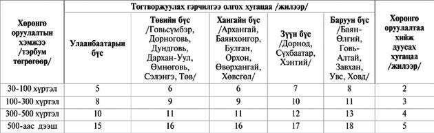 http://stat.gogo.mn/news/2013/10/17/2.jpg
